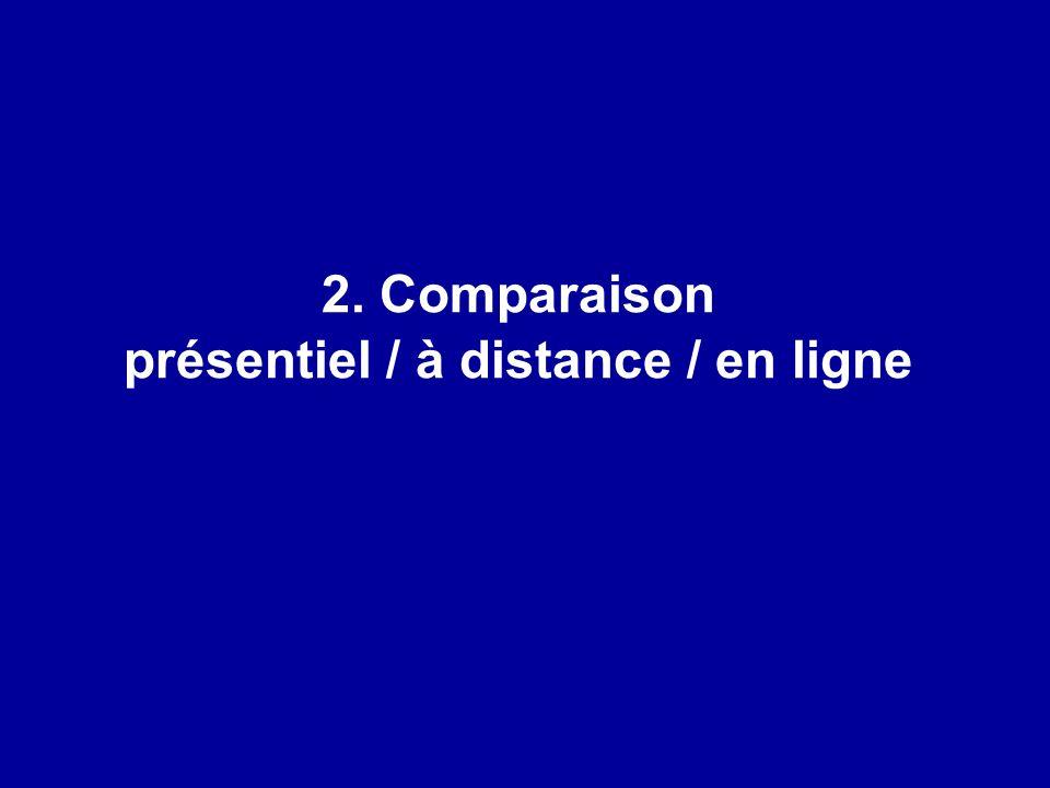 2. Comparaison présentiel / à distance / en ligne
