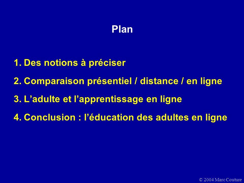 Plan 1. Des notions à préciser