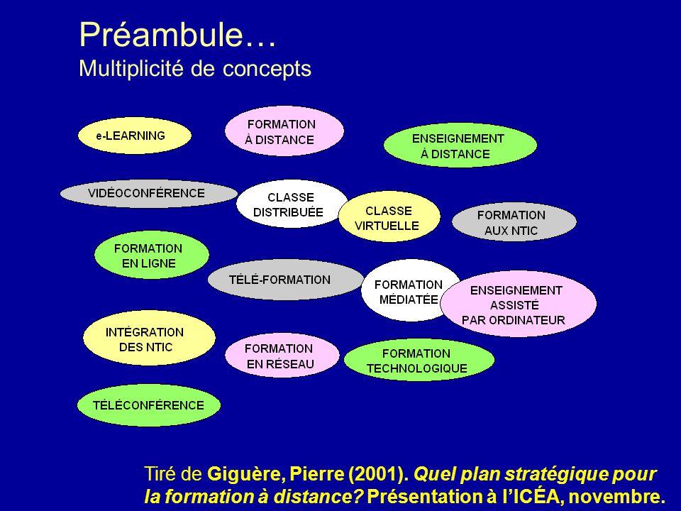 Préambule… Multiplicité de concepts