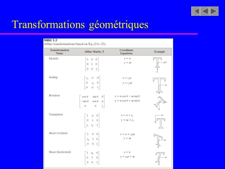 Transformations géométriques