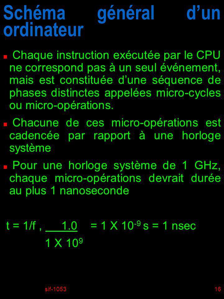 Schéma général d'un ordinateur