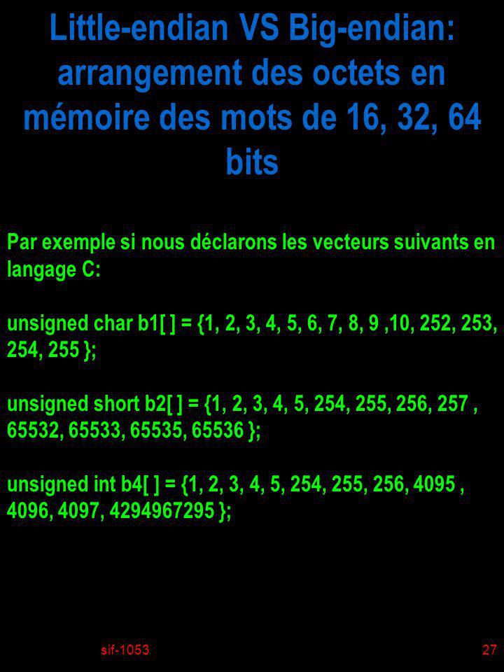 Little-endian VS Big-endian: arrangement des octets en mémoire des mots de 16, 32, 64 bits
