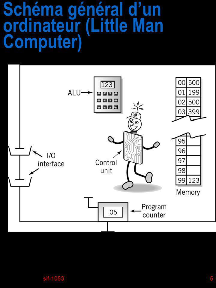 Schéma général d'un ordinateur (Little Man Computer)