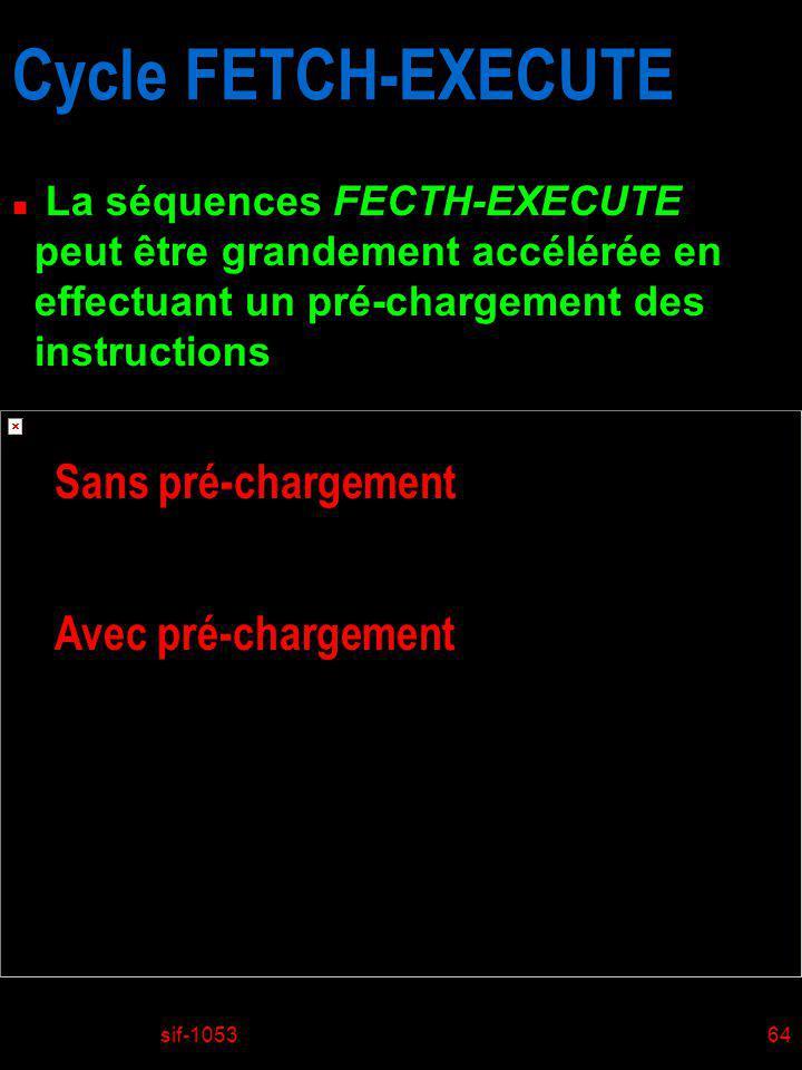 Cycle FETCH-EXECUTE Sans pré-chargement Avec pré-chargement