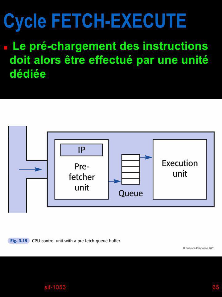 Cycle FETCH-EXECUTE 2017-04-01. Le pré-chargement des instructions doit alors être effectué par une unité dédiée.