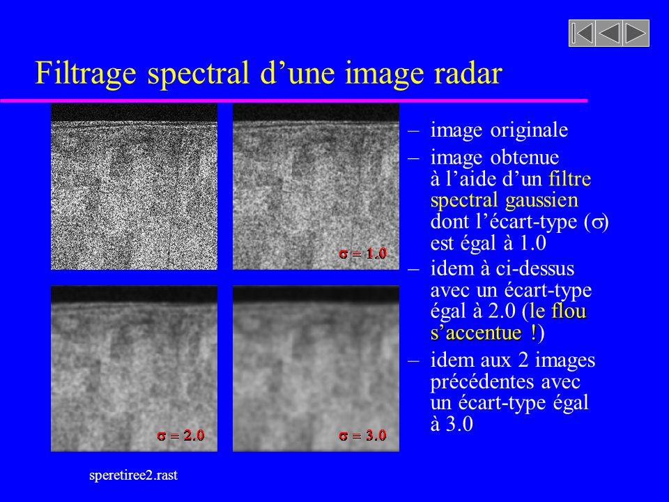 Filtrage spectral d'une image radar
