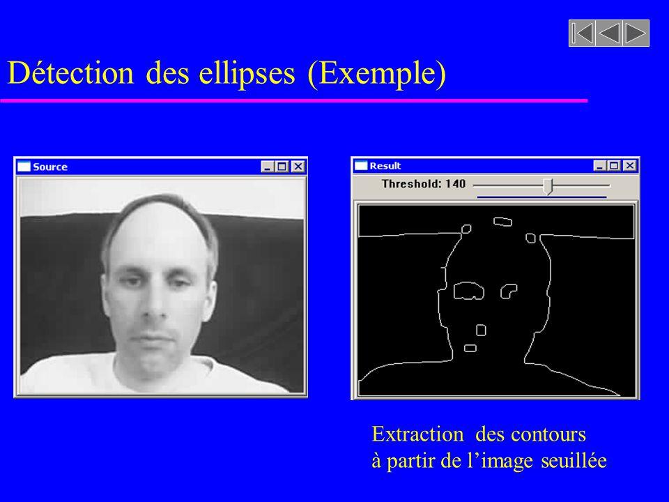 Détection des ellipses (Exemple)