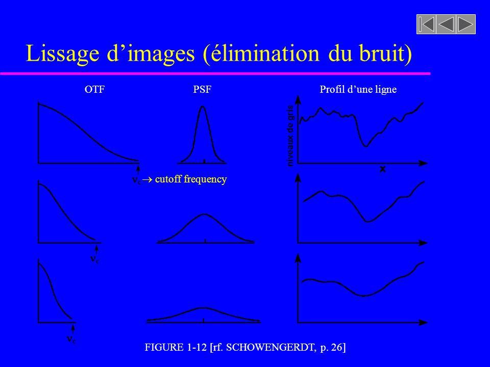 Lissage d'images (élimination du bruit)