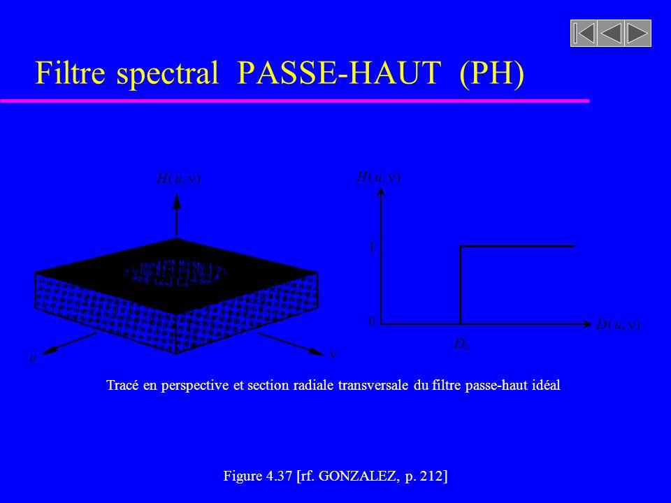 Filtre spectral PASSE-HAUT (PH)
