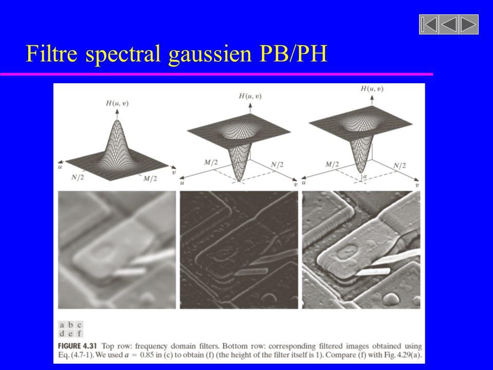 Filtre spectral gaussien PB/PH