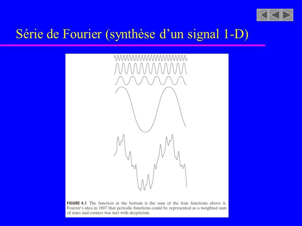 Série de Fourier (synthèse d'un signal 1-D)