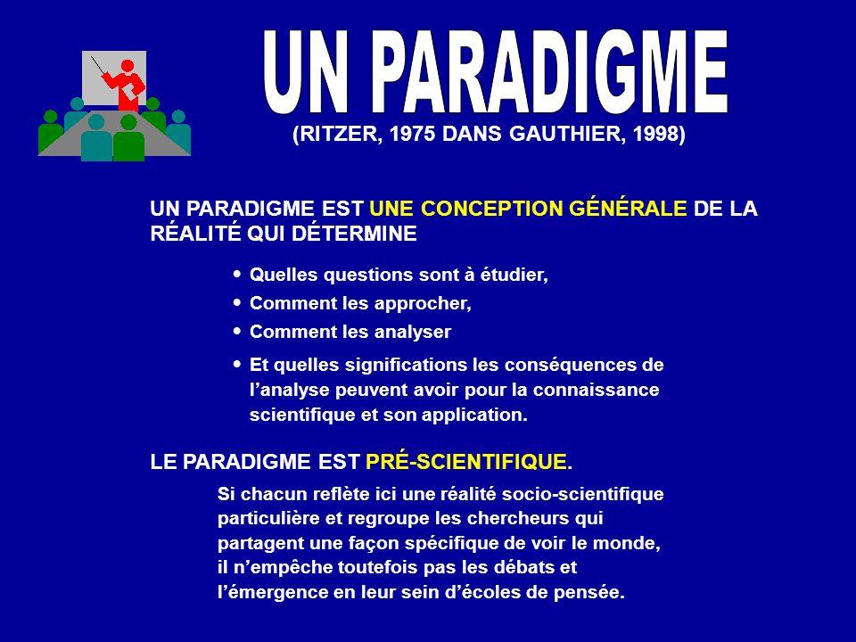 UN PARADIGME (RITZER, 1975 DANS GAUTHIER, 1998)