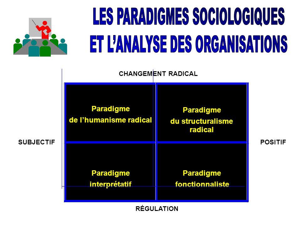 LES PARADIGMES SOCIOLOGIQUES ET L'ANALYSE DES ORGANISATIONS