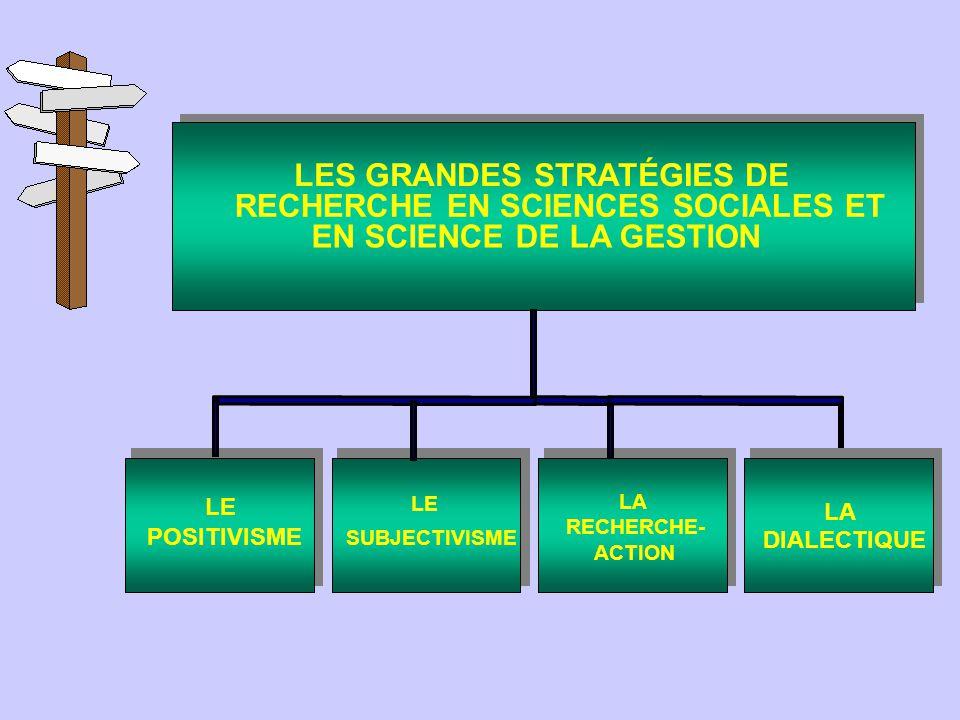 LES GRANDES STRATÉGIES DE RECHERCHE EN SCIENCES SOCIALES ET