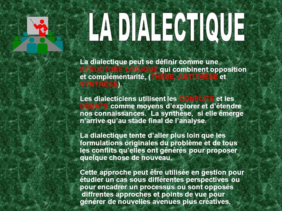 LA DIALECTIQUE La dialectique peut se définir comme une