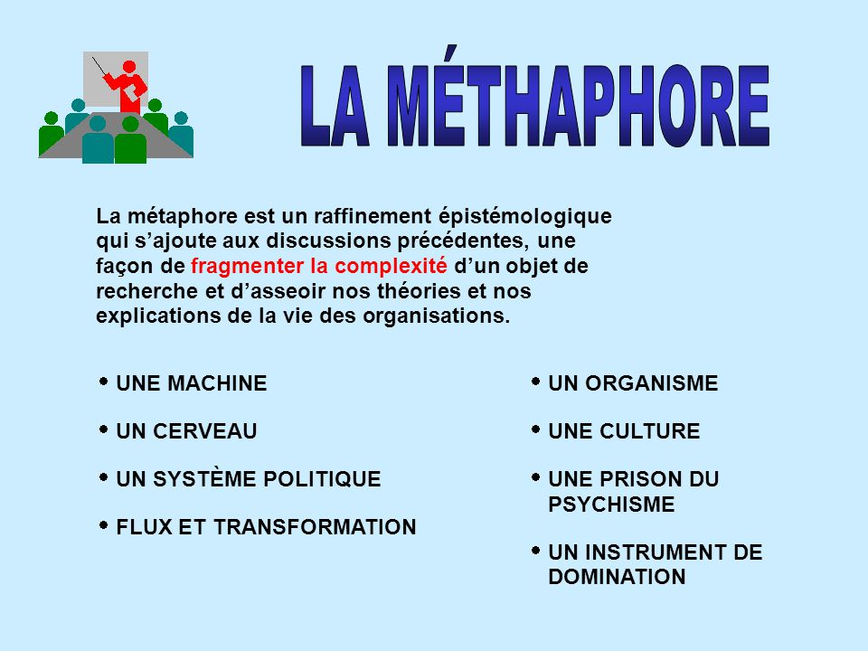 LA MÉTHAPHORE La métaphore est un raffinement épistémologique