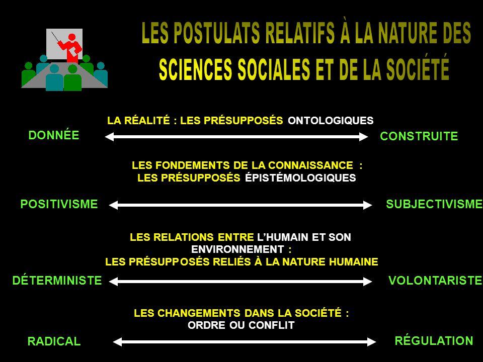 LES POSTULATS RELATIFS À LA NATURE DES
