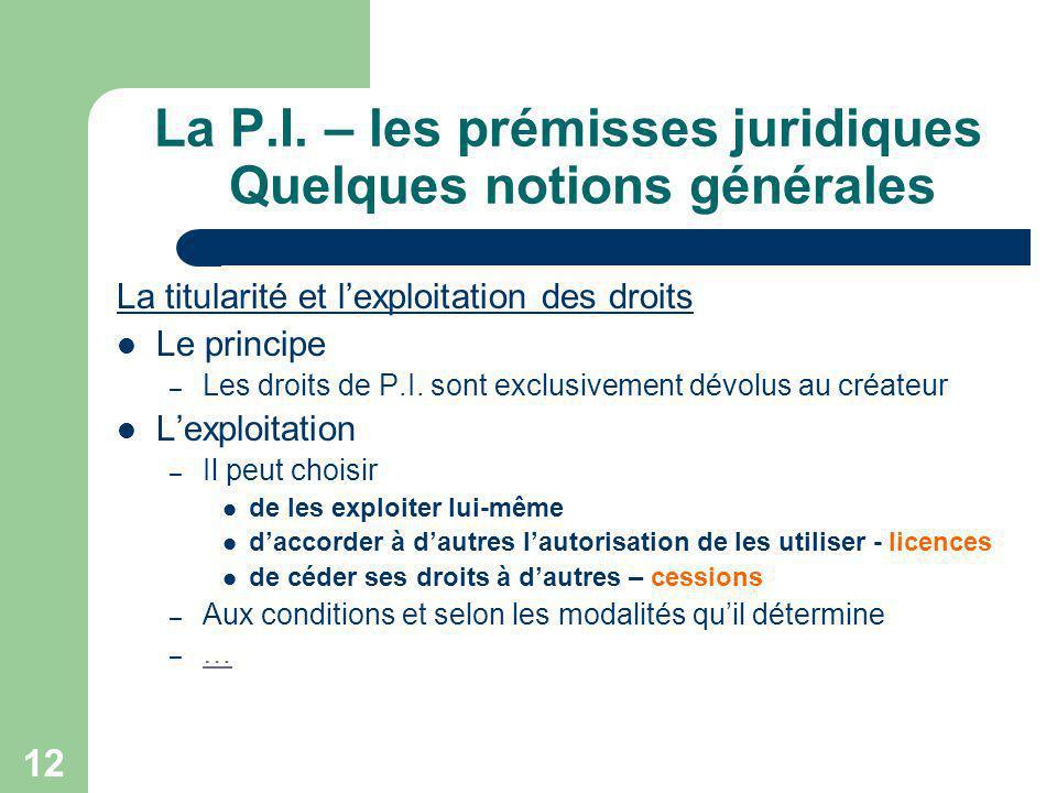La P.I. – les prémisses juridiques Quelques notions générales