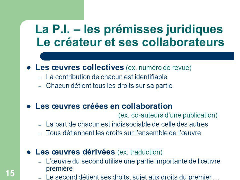 La P.I. – les prémisses juridiques Le créateur et ses collaborateurs