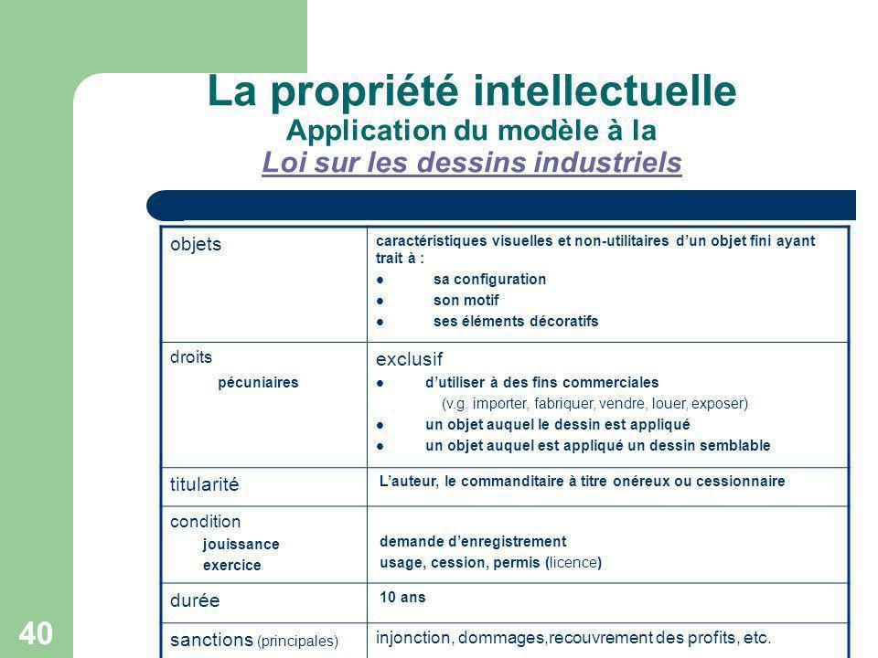 La propriété intellectuelle Application du modèle à la Loi sur les dessins industriels