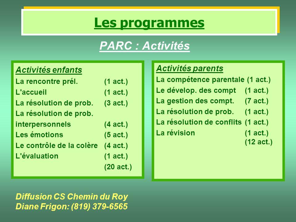 Les programmes PARC : Activités Activités enfants Activités parents