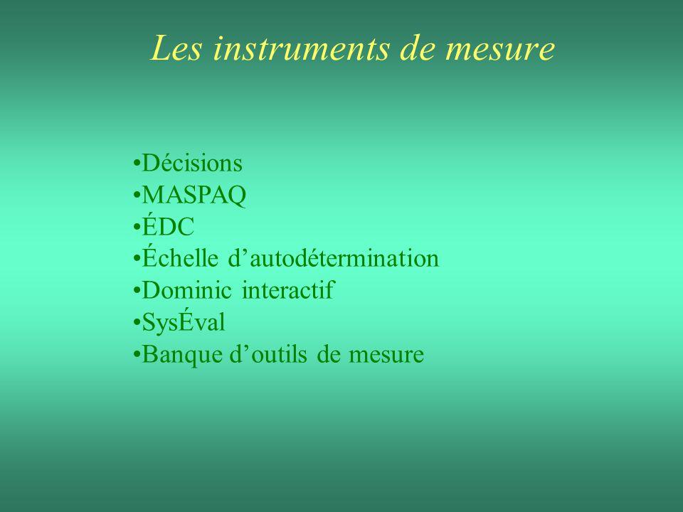 Les instruments de mesure