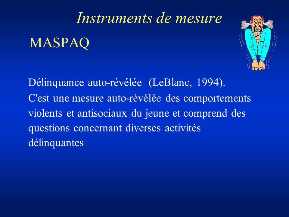 Instruments de mesure MASPAQ