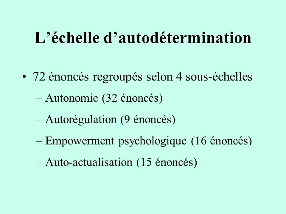 L'échelle d'autodétermination
