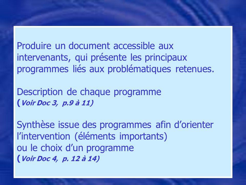 Description de chaque programme (Voir Doc 3, p.9 à 11)