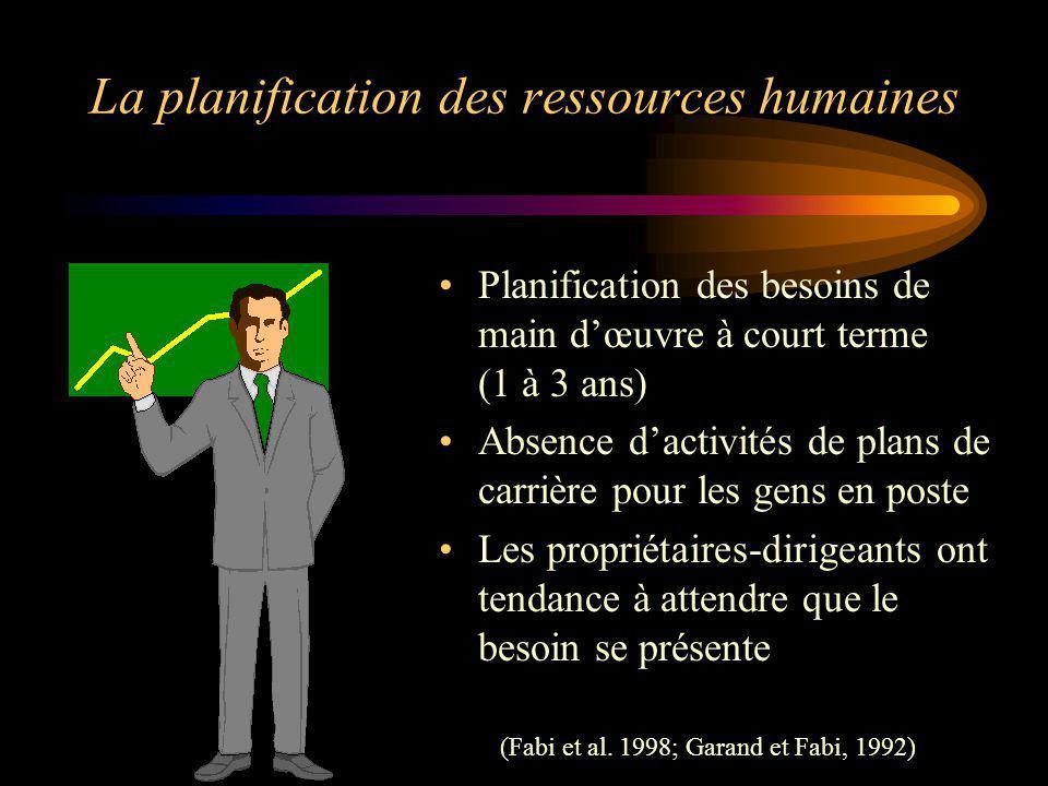 La planification des ressources humaines
