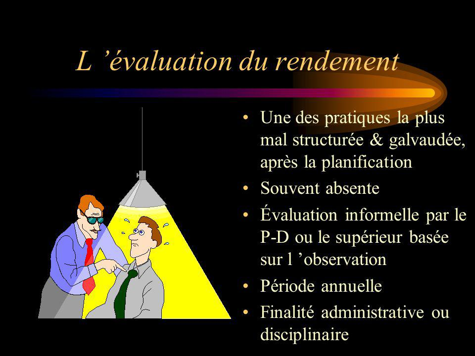 L 'évaluation du rendement
