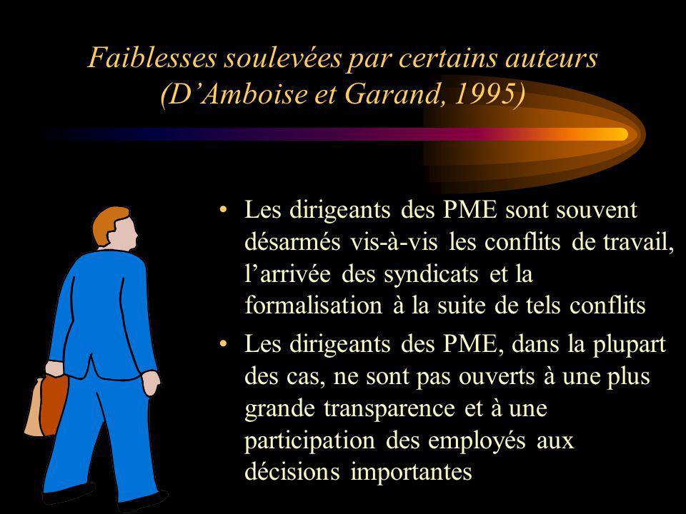 Faiblesses soulevées par certains auteurs (D'Amboise et Garand, 1995)