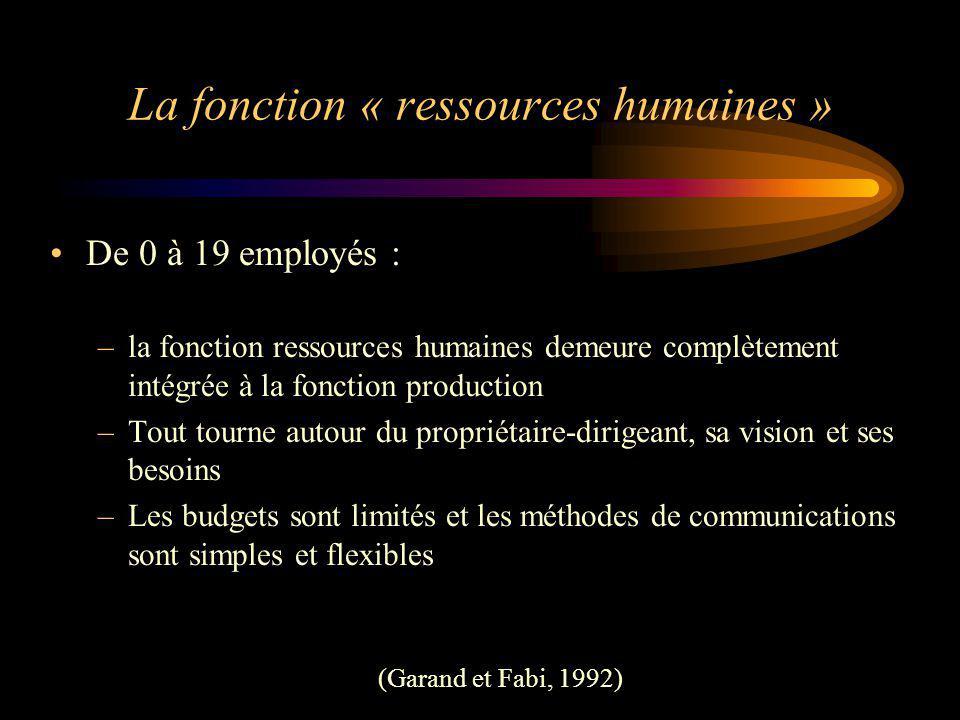 La fonction « ressources humaines »