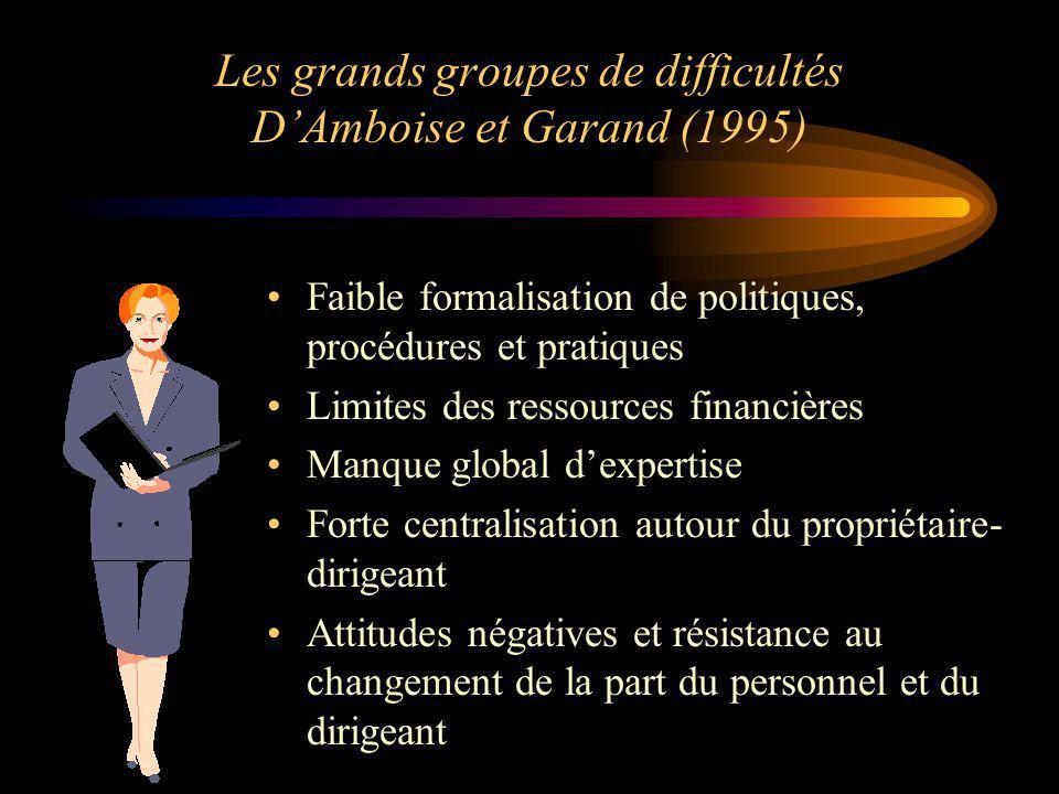 Les grands groupes de difficultés D'Amboise et Garand (1995)