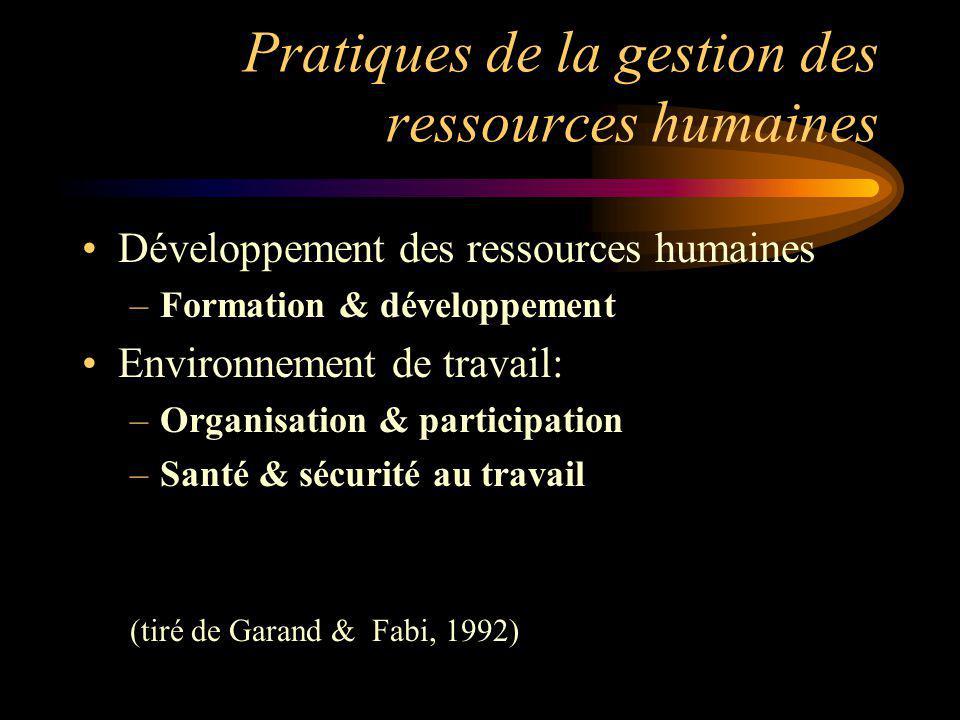 Pratiques de la gestion des ressources humaines