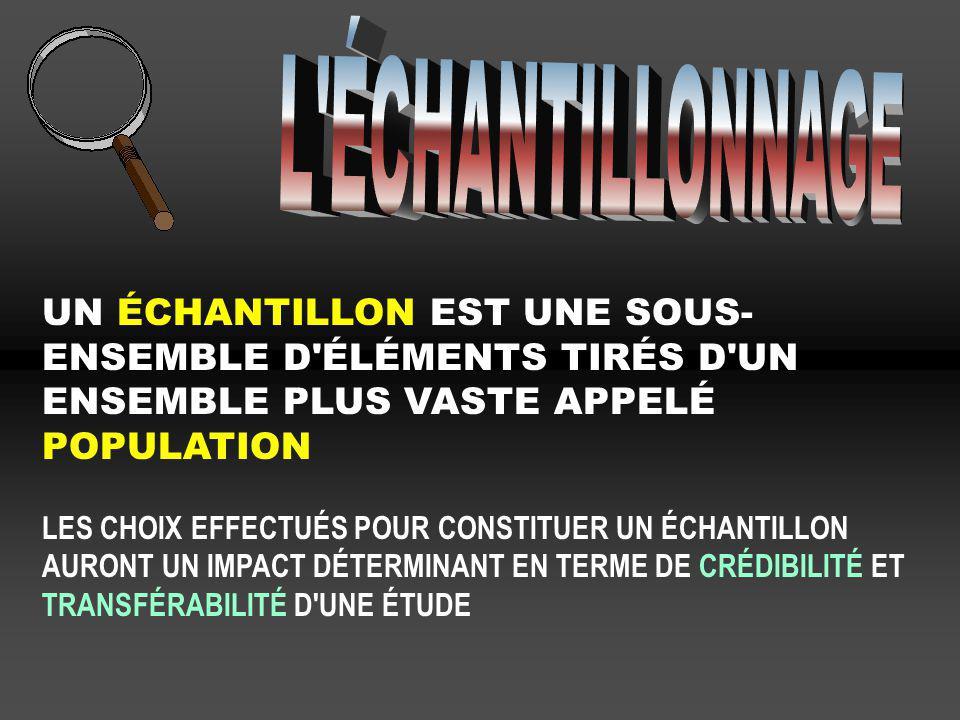 L ÉCHANTILLONNAGE UN ÉCHANTILLON EST UNE SOUS-ENSEMBLE D ÉLÉMENTS TIRÉS D UN ENSEMBLE PLUS VASTE APPELÉ POPULATION.
