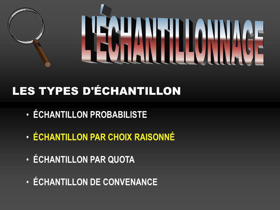 L ÉCHANTILLONNAGE LES TYPES D ÉCHANTILLON ÉCHANTILLON PROBABILISTE