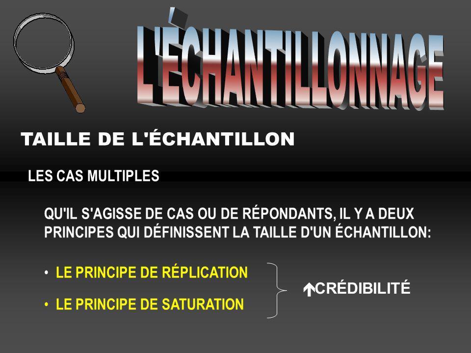 L ÉCHANTILLONNAGE TAILLE DE L ÉCHANTILLON LES CAS MULTIPLES