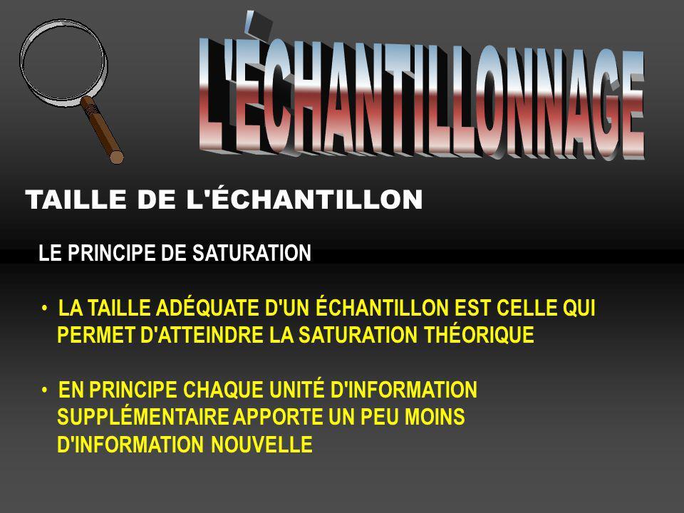 L ÉCHANTILLONNAGE TAILLE DE L ÉCHANTILLON LE PRINCIPE DE SATURATION