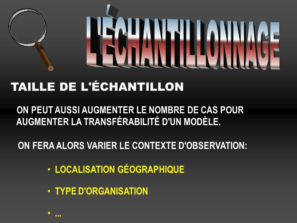 L ÉCHANTILLONNAGE TAILLE DE L ÉCHANTILLON