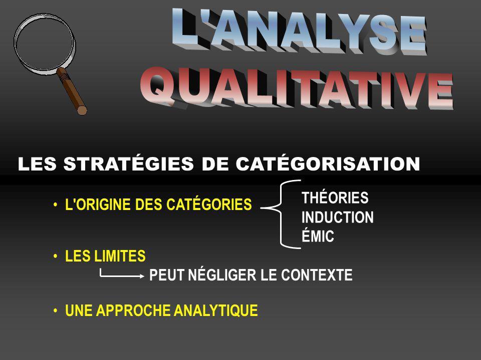 L ANALYSE QUALITATIVE LES STRATÉGIES DE CATÉGORISATION