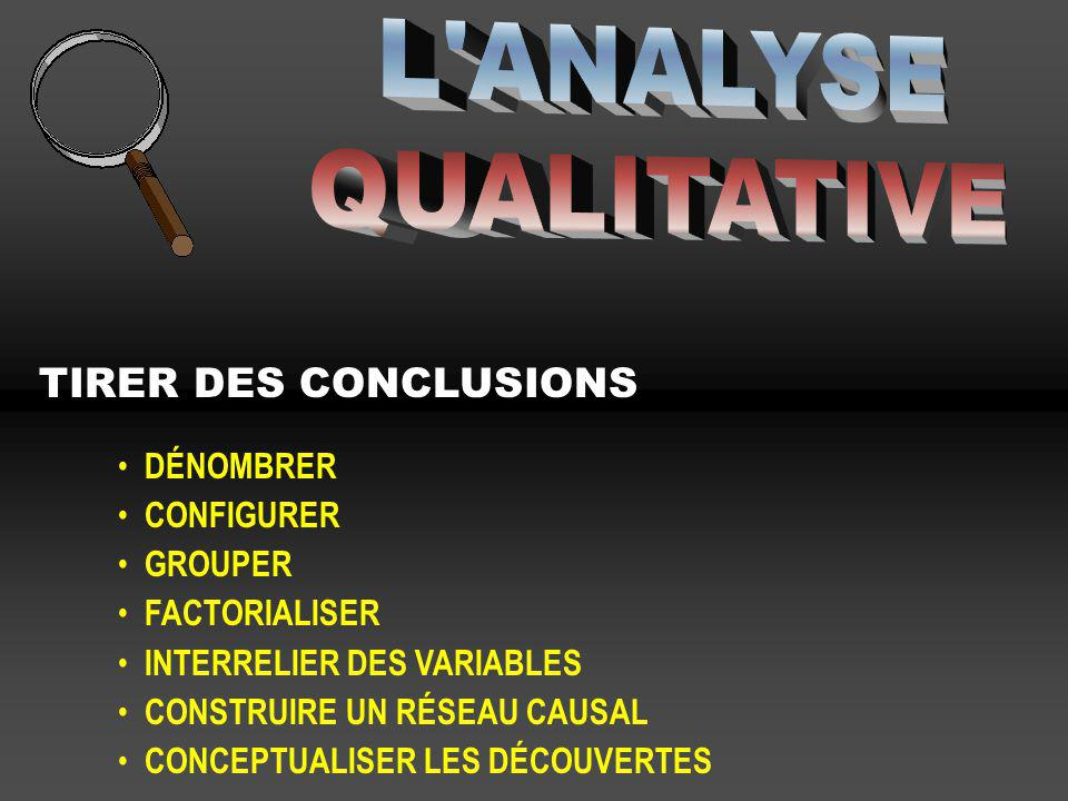 L ANALYSE QUALITATIVE TIRER DES CONCLUSIONS DÉNOMBRER CONFIGURER