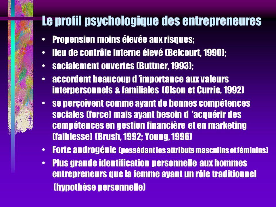 Le profil psychologique des entrepreneures
