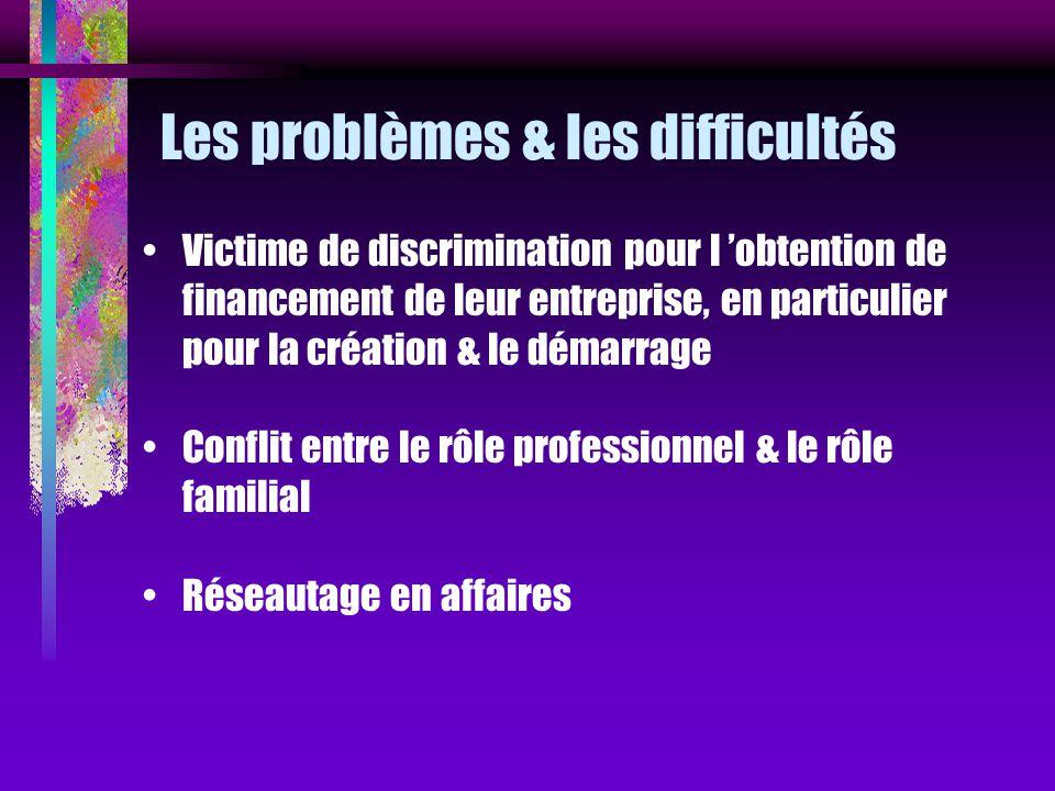 Les problèmes & les difficultés