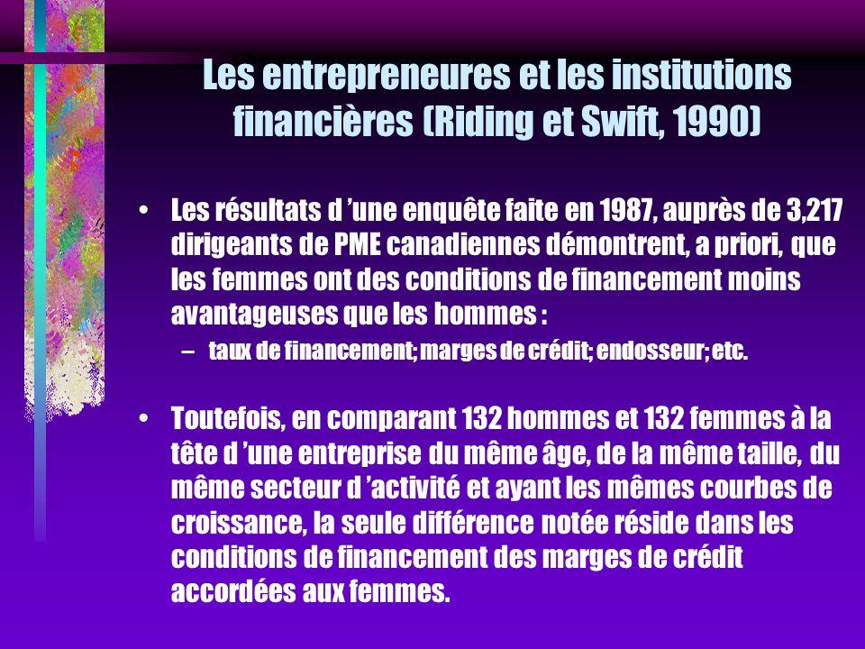 Les entrepreneures et les institutions financières (Riding et Swift, 1990)