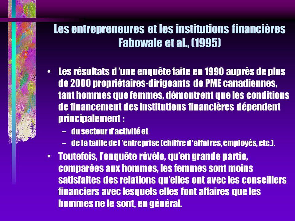 Les entrepreneures et les institutions financières Fabowale et al