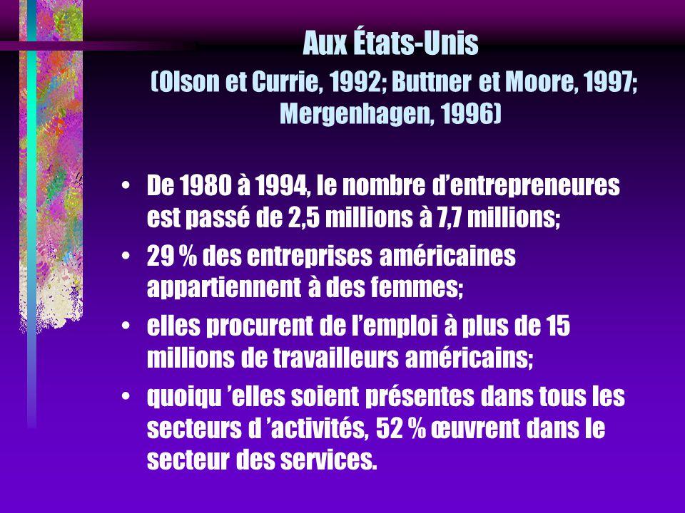 Aux États-Unis (Olson et Currie, 1992; Buttner et Moore, 1997; Mergenhagen, 1996)