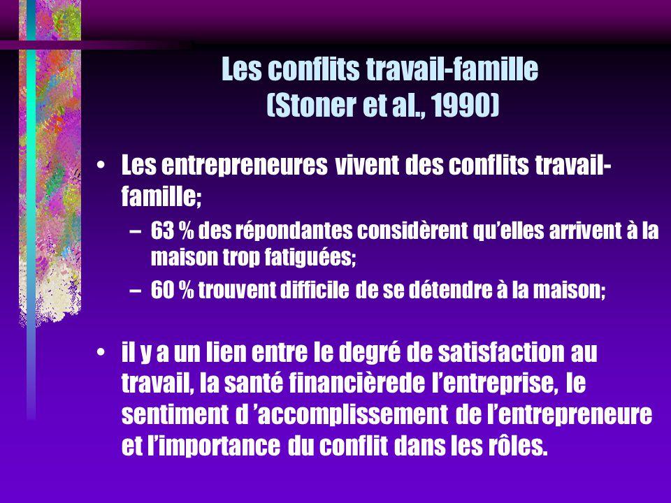 Les conflits travail-famille (Stoner et al., 1990)