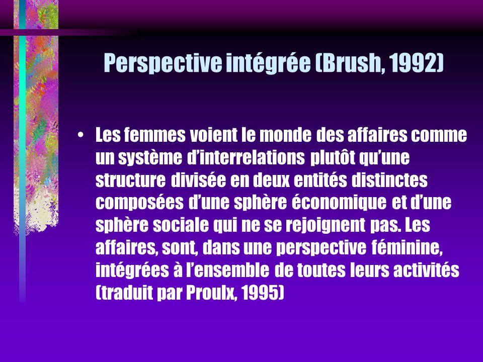 Perspective intégrée (Brush, 1992)