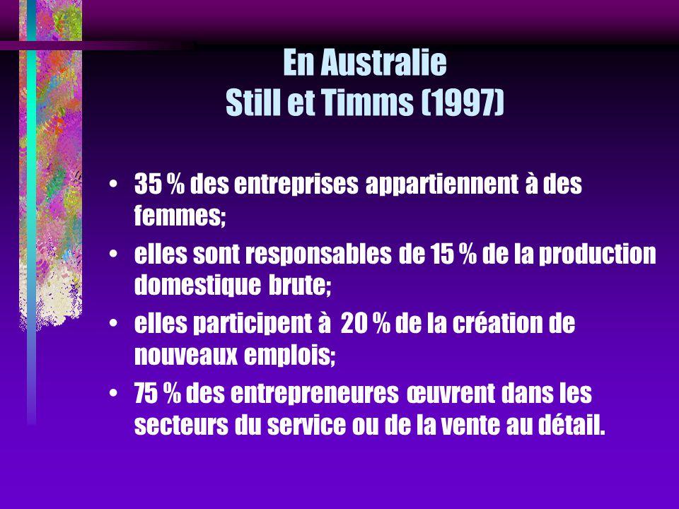 En Australie Still et Timms (1997)